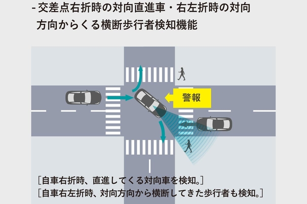 camry_safety_img04