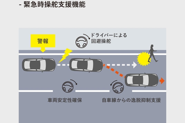 camry_safety_img05